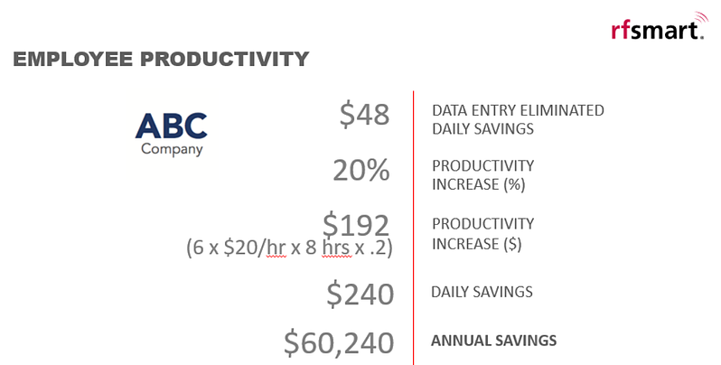 NetSuite ROI - Cost of WMS for NetSuite